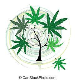 大麻, 树