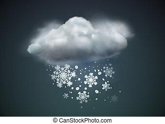 天氣, 圖象