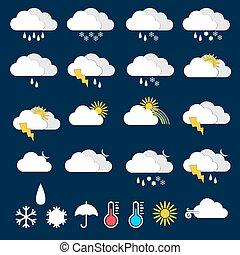 天氣, 圖象, 集合