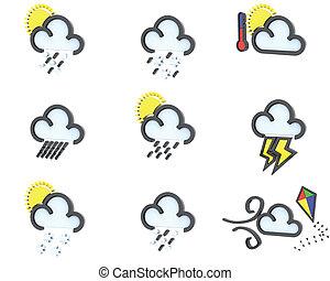 天氣, 2, 集合, 圖象, 不