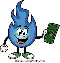 天然ガス, ドル