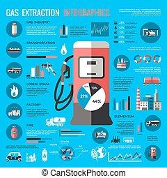 天然ガス, 抽出, infographics