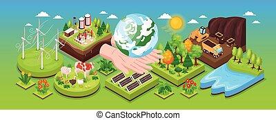 天然資源, 横, 構成