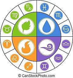 天秤座, signs:, あなたの, element., design., cancer., aquarius, taurus, signs., 魚座, 円, 牡羊座, capricorn, 星占い, sagittarius, しし座, イラスト, ふたご座, scorpio, ベクトル, virgo, 黄道帯