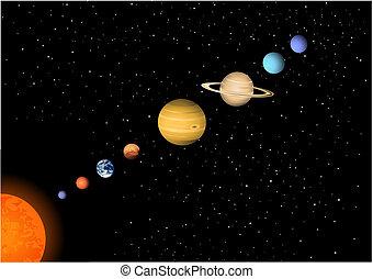 太阳的系统