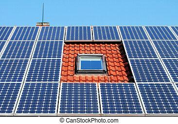 太阳能, 面板