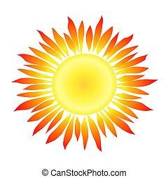 太陽は放射する, flame-like