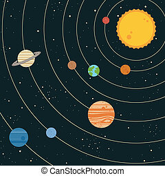 太陽系, 插圖