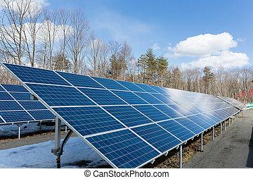 太陽能, 面板