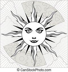 太陽, 天上