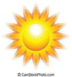 太陽, 燃焼