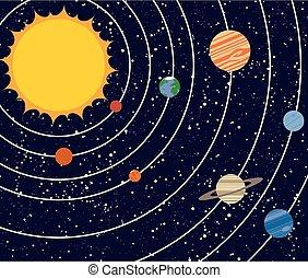 太陽, vecotr, イラスト, システム