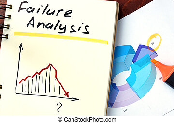 失敗, 分析