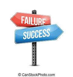 失敗, ∥対∥, 成功, 道 印, イラスト