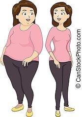 女の子, 後で, 重量, イラスト, 前に