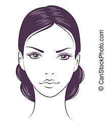 女の子, 顔