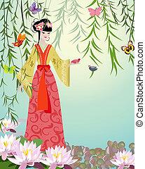 女の子, 鳥, 中国語