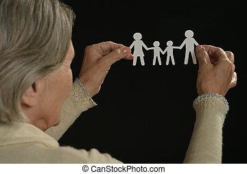 女性の保有物, 家族