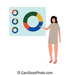 女性ビジネス, オフィスの 会合, チャート, パイ, マネージャー, 企業である, ショー