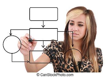 女性ビジネス, フォーカス, 印, chart., ペン, グラフィック, 手, 手, 図画