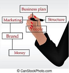 女性実業家, フローチャート, ビジネス, 図画