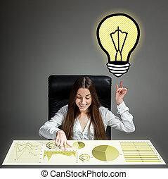 女性実業家, 大きいアイデア