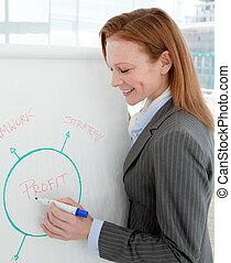 女性実業家, 若い, 販売, 報告, 数字