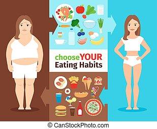 女性, 習慣, 食べること, infographics