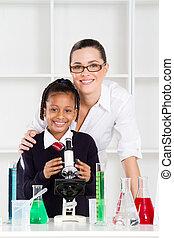 女生徒, 肖像画, 教師