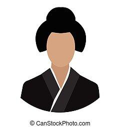 女, アジア人, avatar