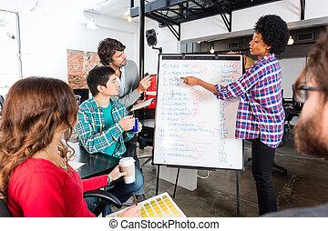 女, グループ, 人々, whiteboard, プロジェクト, 新しい, 論じる