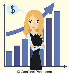 女, 成長チャート, ビジネス