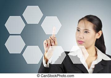 女, 指, 押しボタン, 上に, 事実上, スクリーン