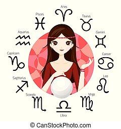 女, 水晶球, fortuneteller, サイン, 黄道帯