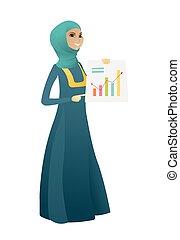 女, 財政, ビジネス, 提示, muslim, chart.