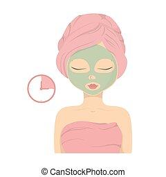 女, mask., 美顔術