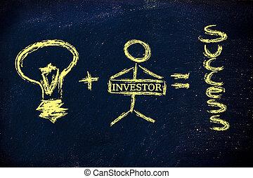 好, 成功, 想法, 相等, 加上, 投資者