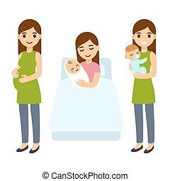 妊娠, illustration., 出生