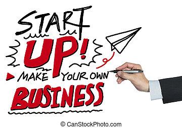 始めなさい, 書かれた, 新しい ビジネス, 手