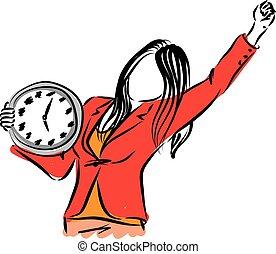 婦女, 概念, 商業描述, 時間