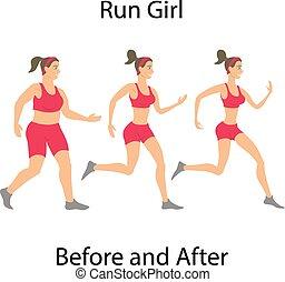 婦女, 跑, 簡單, 以後, 慢慢走, 女孩, 卡通, 以前