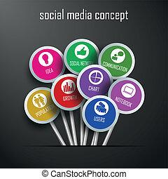 媒体, 概念, 社会
