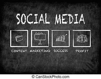 媒体, concept., チョーク板, 背景, 社会