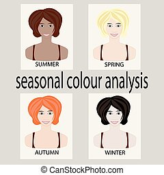 季節的, 別, セット, 頭, 色, 4, 色, analysis., 皮膚, eyes., 女性, 毛