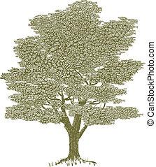 孤獨, 樹, 木刻
