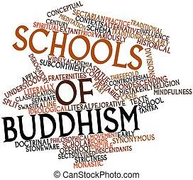 学校, 仏教