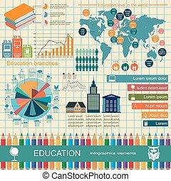 学校, 教育, infographics