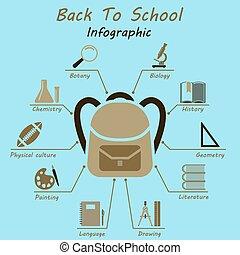学校, 背中, infographics