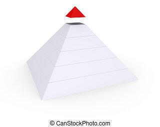 完了, ピラミッド