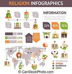 宗教, セット, infographics